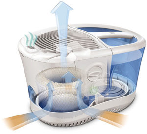 Evaporative Humidifiers