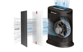 Honeywell Air Purifier Featured Image